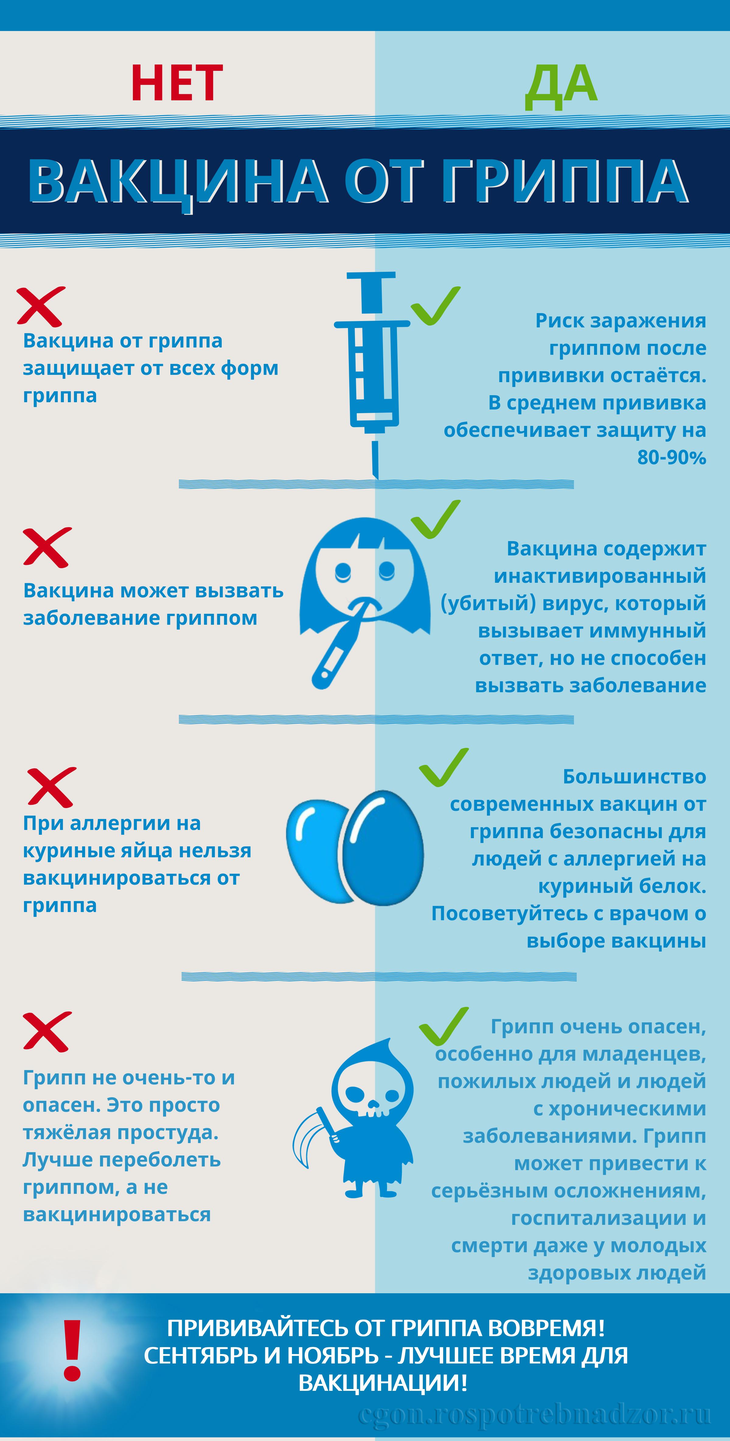 Вакцина от гриппа